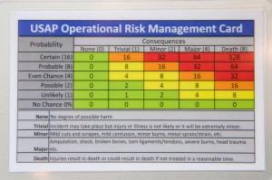 USAP risk management card