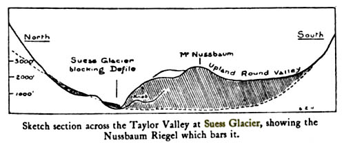 Suess Glacier by Griffith Taylor